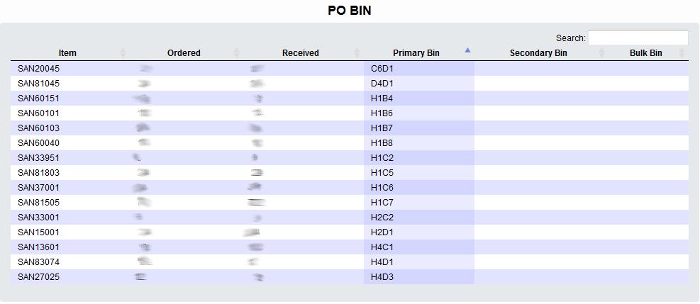 PO Bin Results