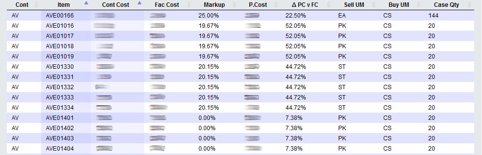 Vendor Contract Results